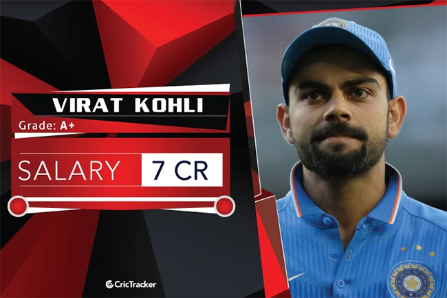 अजी छोड़िए पाक से तुलना ! जितनी कोहली की सैलरी, उतनी तो पाकिस्तानी टीम की साल भर की पगार-Hindi News